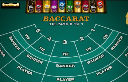 How Many Betting Positions Are There On A Baccarat Table